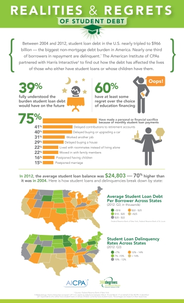 13426-312-Infographic on Student Loans_r6