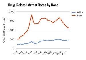150805_crime_discrim-chart02.jpg.crop.original-original
